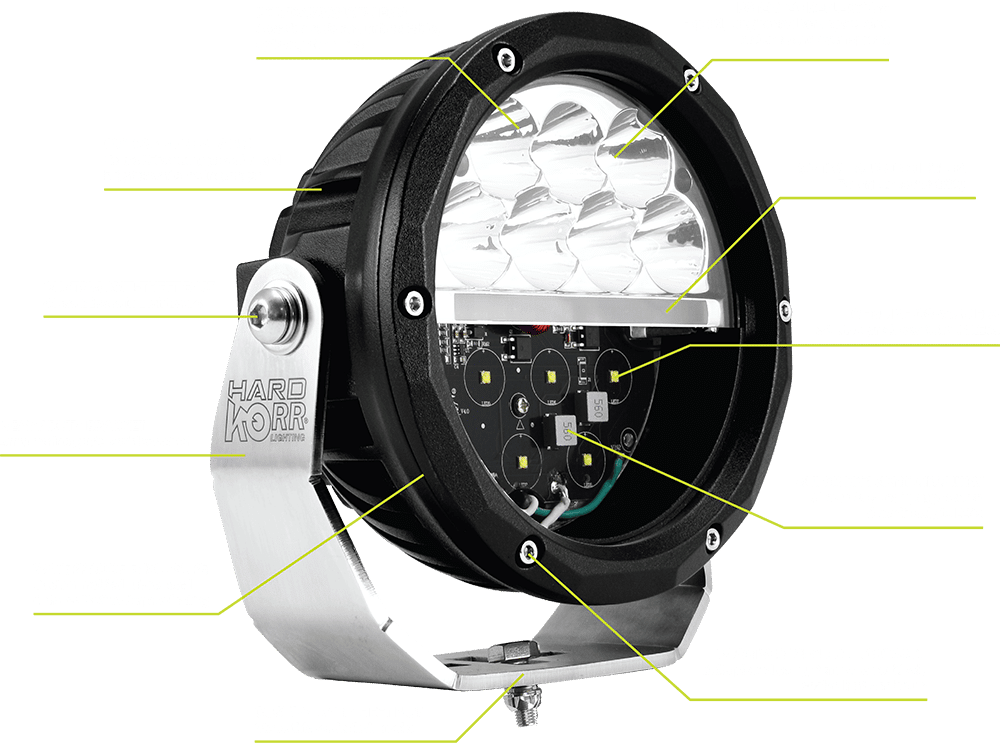 Trailblazer Series LED Driving Lights Infographic